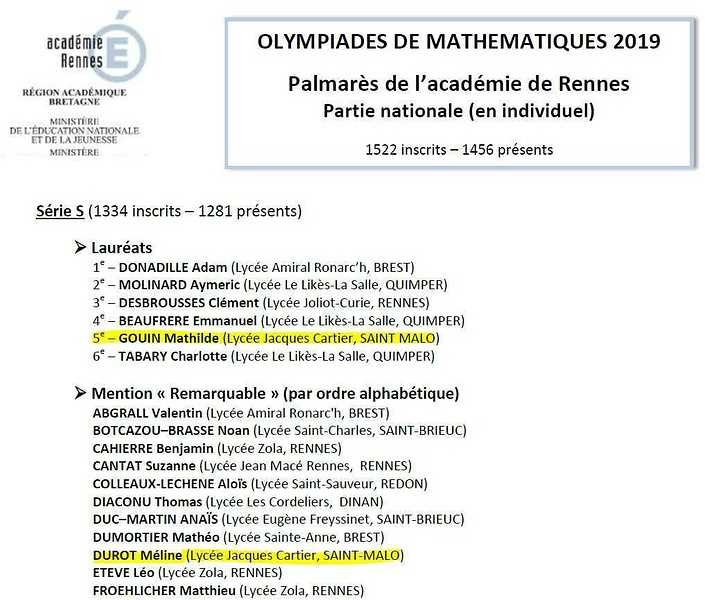 Une lauréate aux Olympiades de mathématiques 3-olympiade-2019-maths-palmares