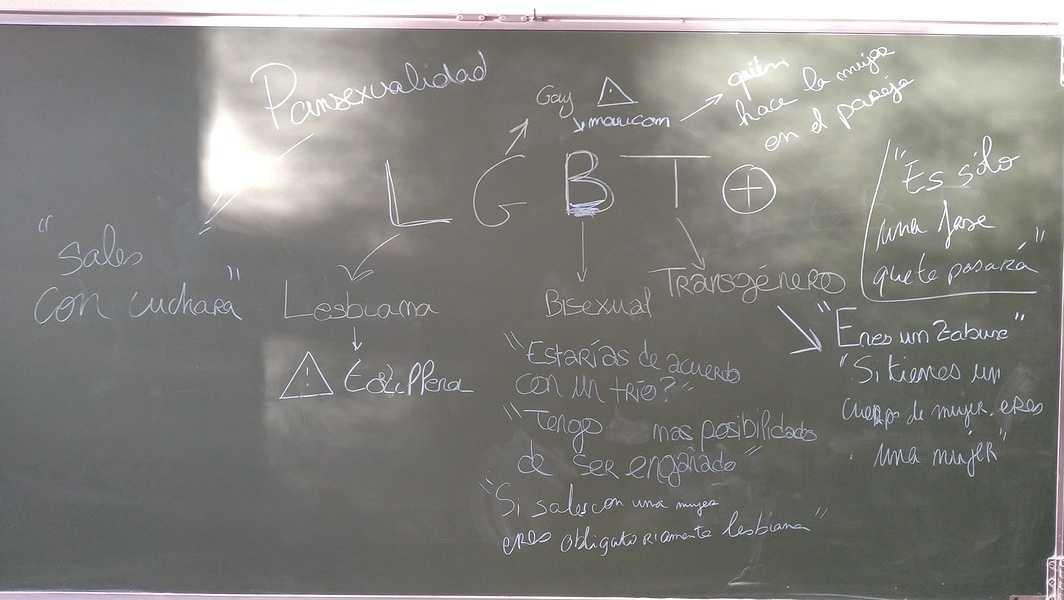 Des Secondes proposent des outils de réflexion sur les LGBT+ et le harcèlement scolaire en cours d''espagnol 0
